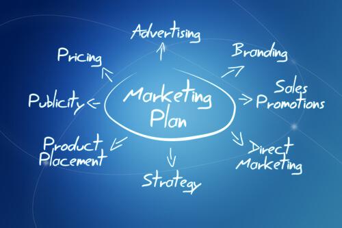 marketing plan of jr school essay