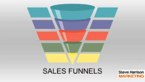Introduction to Sales Funnels